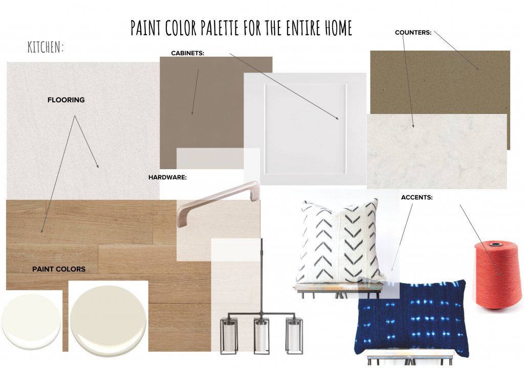 How to Create a Color Palette for Your Entire Home